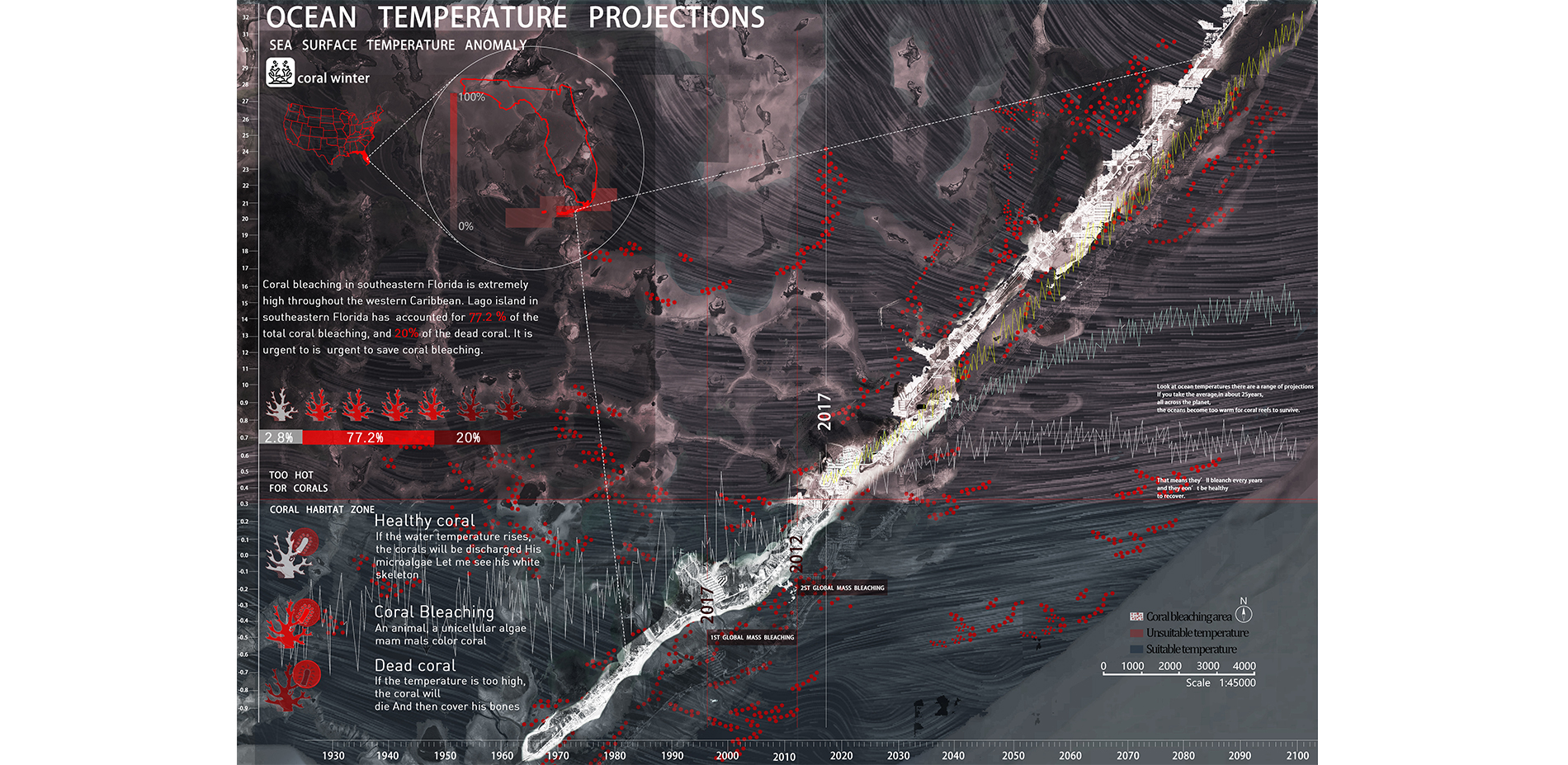 REGION OVERVIEW. OCEAN TEMPERATURE PROJECTIONS