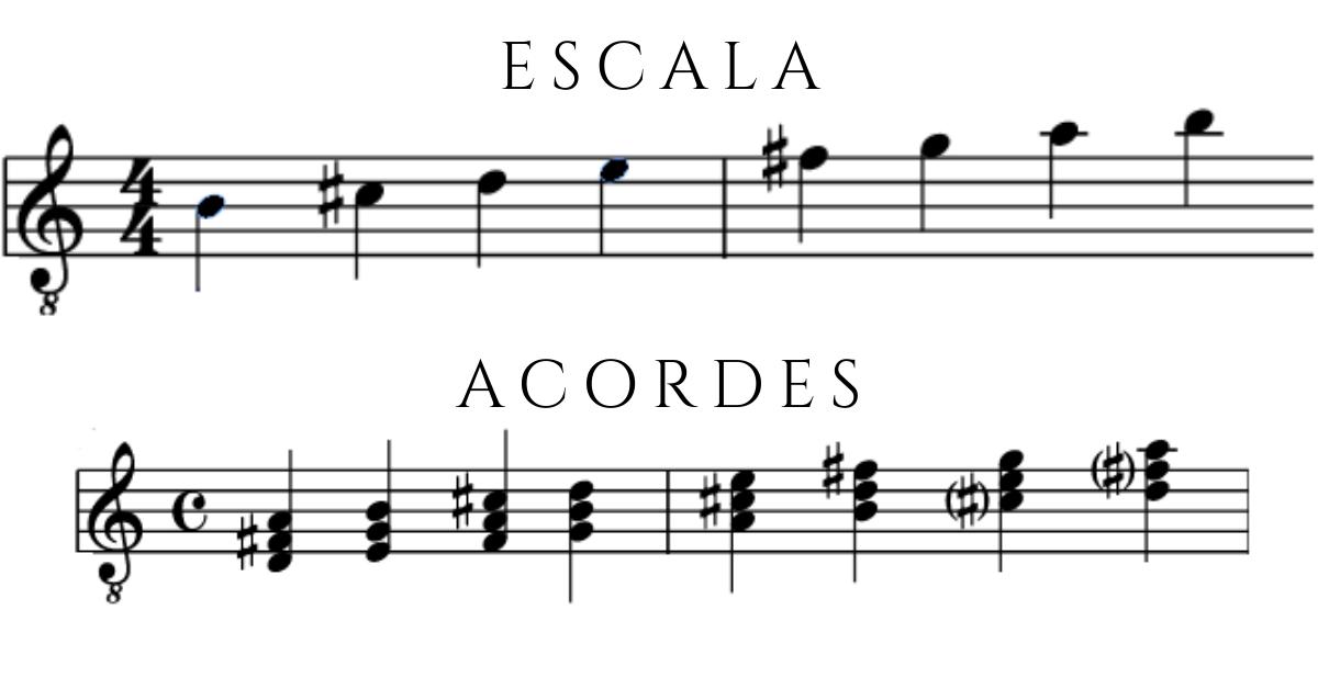 Entendiendo las diferencias entre escalas y acordes: 11 preguntas para comprender sus cualidades ehIimRNBRqiLOEzljeGy