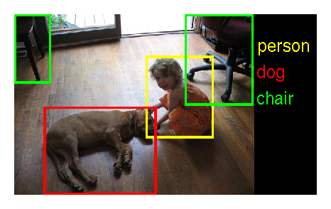 An overview of some most widely used Object Recognition Algorithms