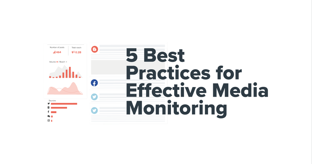 Notified's Listen solution gives you effective media monitoring and social listening capabilities.