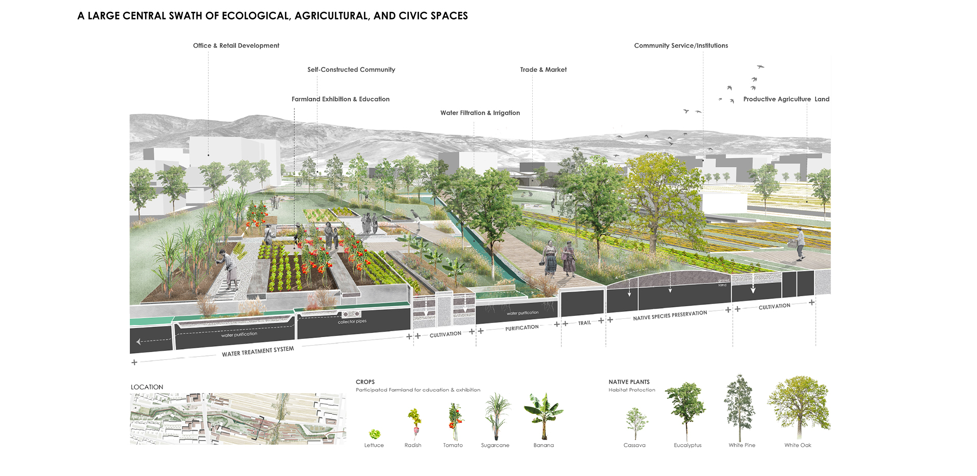 A Large central Swath of Ecological, Agricultural, and Civic Spacesr