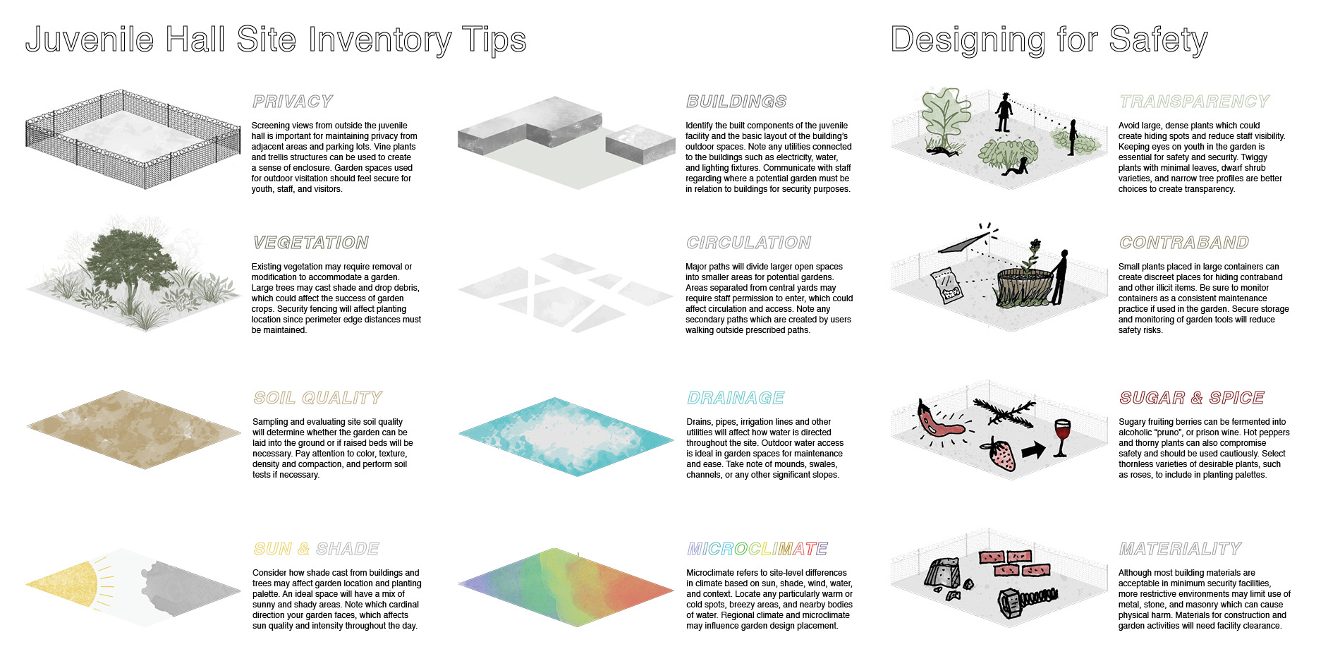 Design Strategies for Juvenile Hall Environments