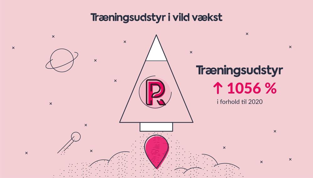 Danskerne på online jagt efter træningsudstyr