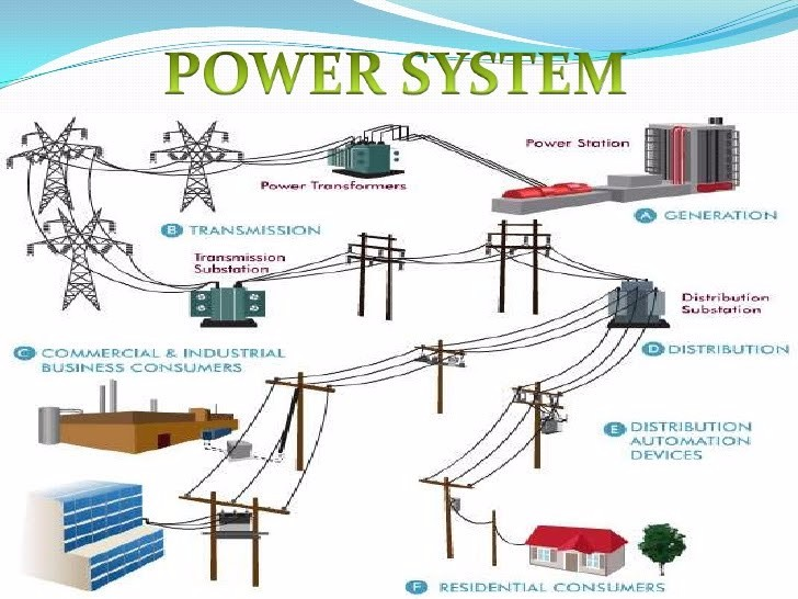 Power System Analysis And Design The Electricity Forum
