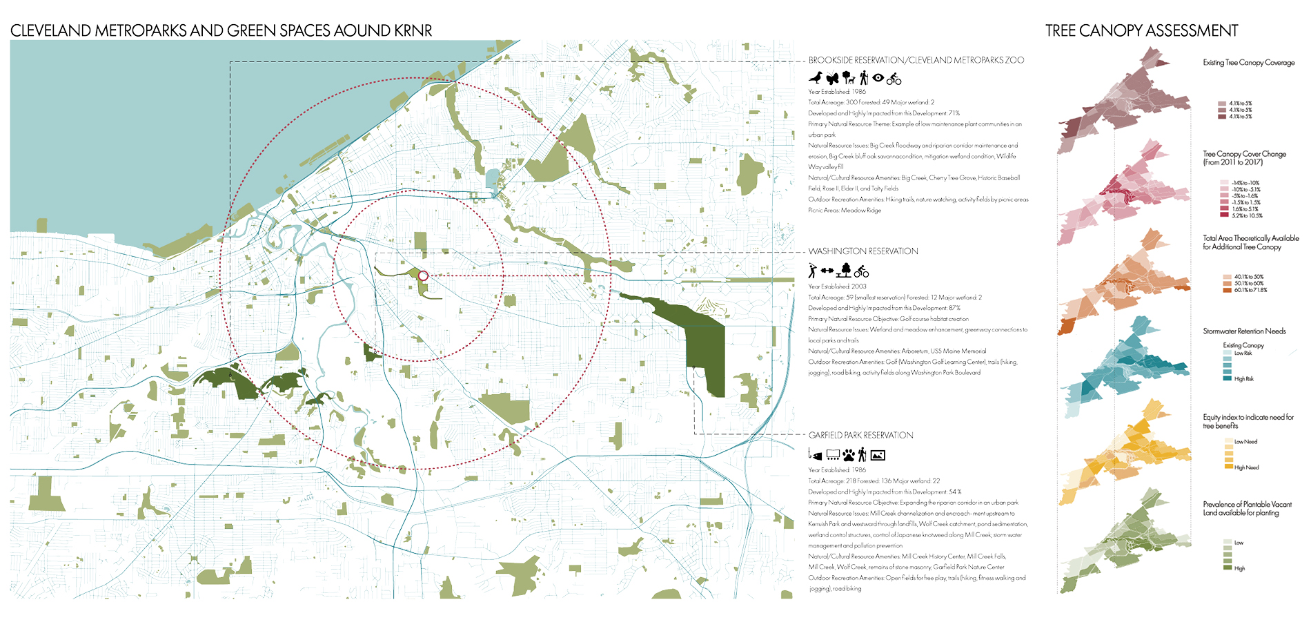 Cleveland Metroparks & Tree Canopy Assessment
