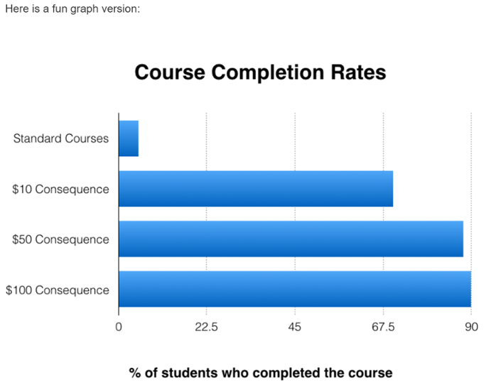 completion rates.png