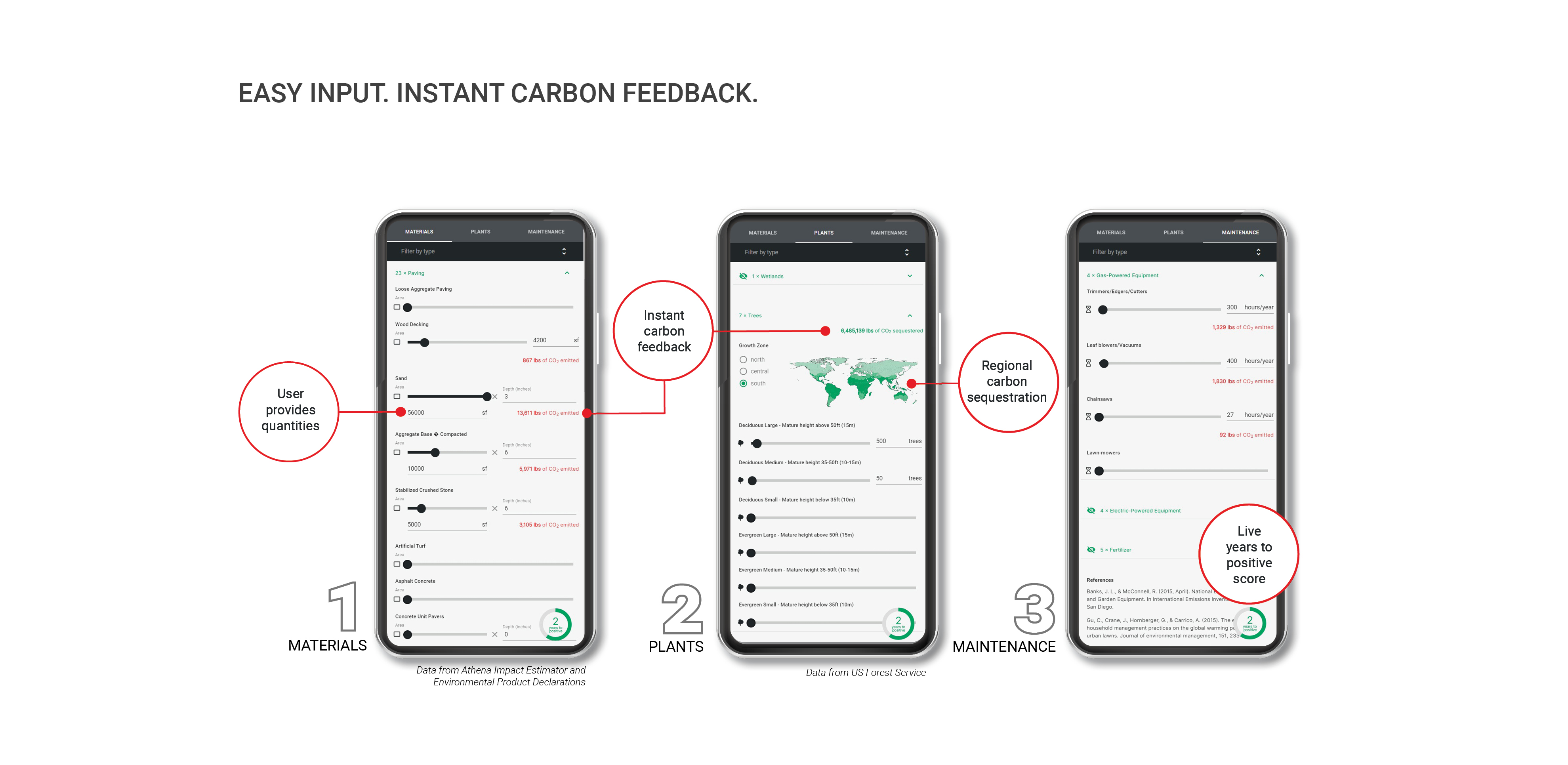 Easy Input. Instant Carbon Feedback.