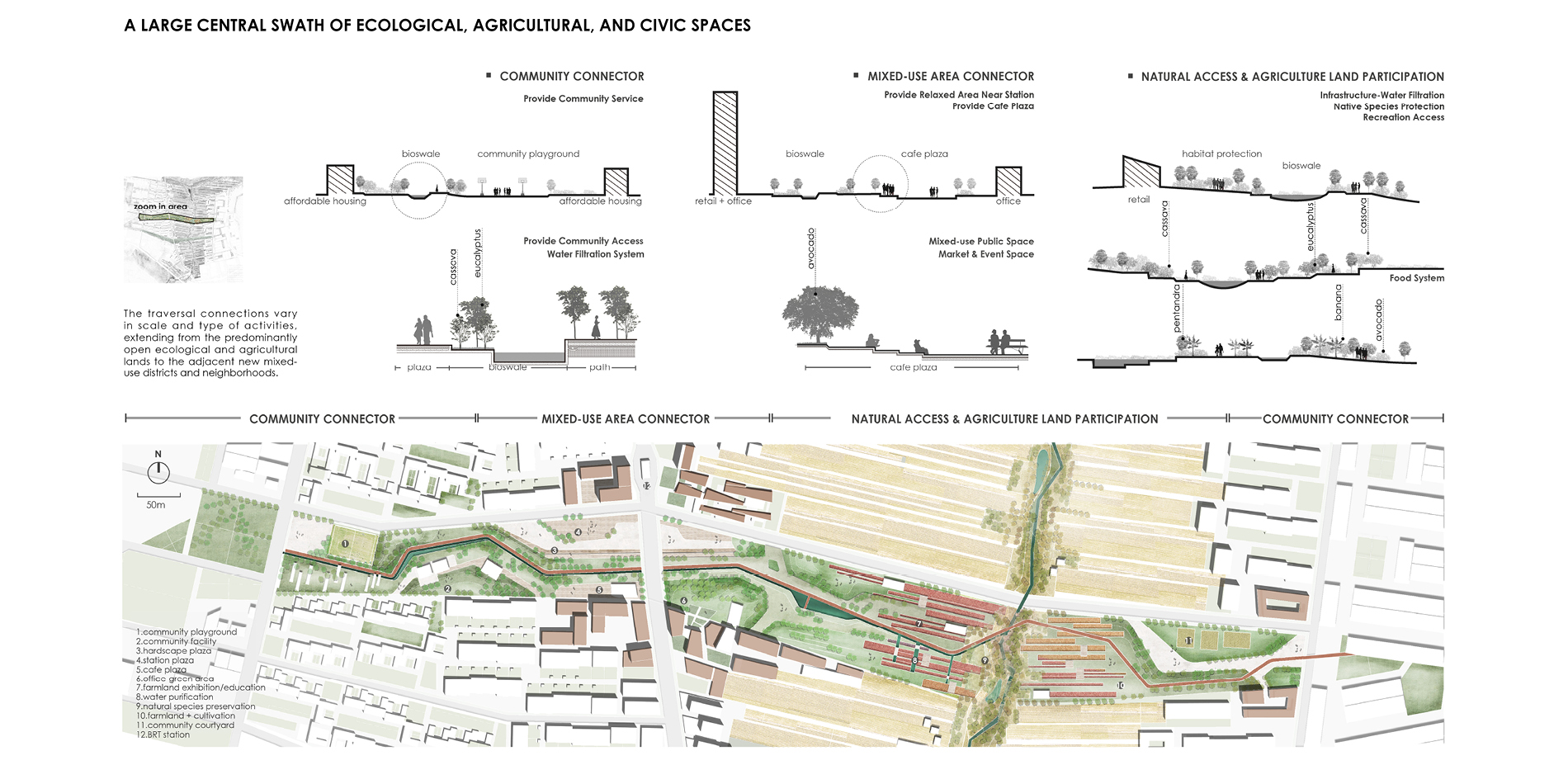 A Large Central Swath of Ecological, Agricultural, and Civic Spaces