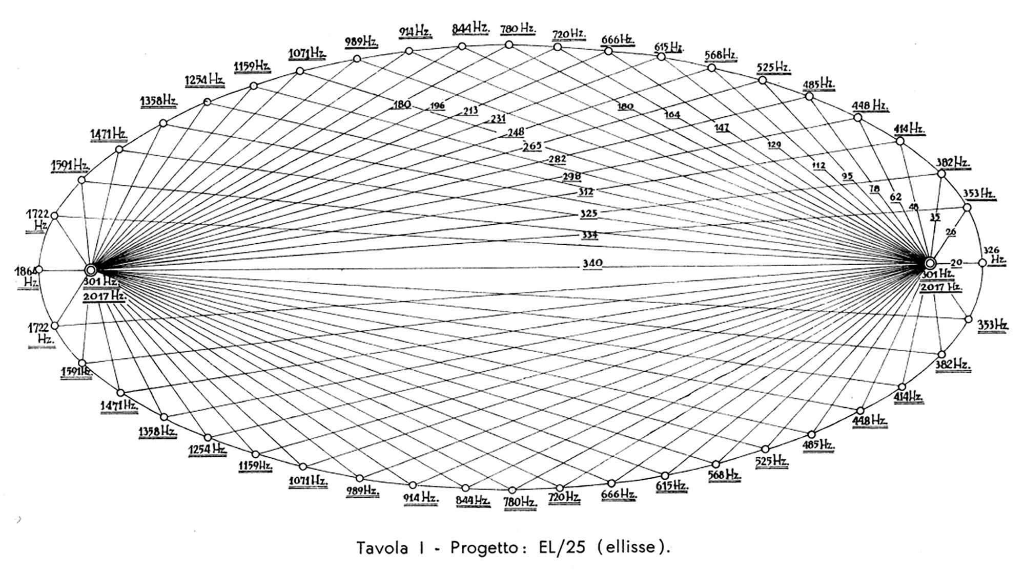 Geometric figure from Two Schools of Electronic Music in Italy (1968).