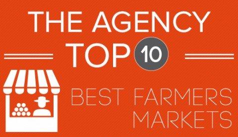 Top10_FarmersMarket
