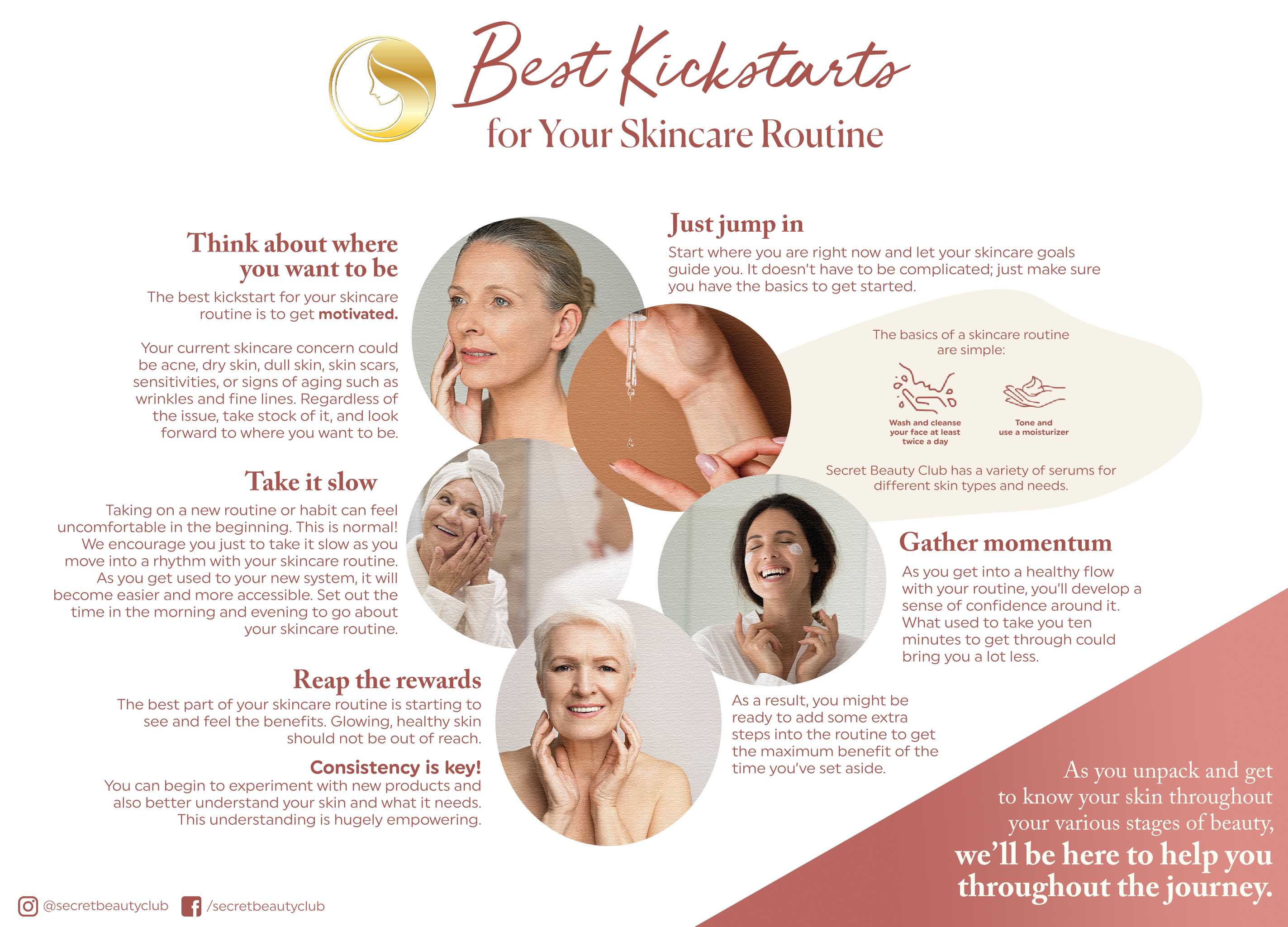 Secret Beauty Club Infographic that explains the best steps to start your skincare routine