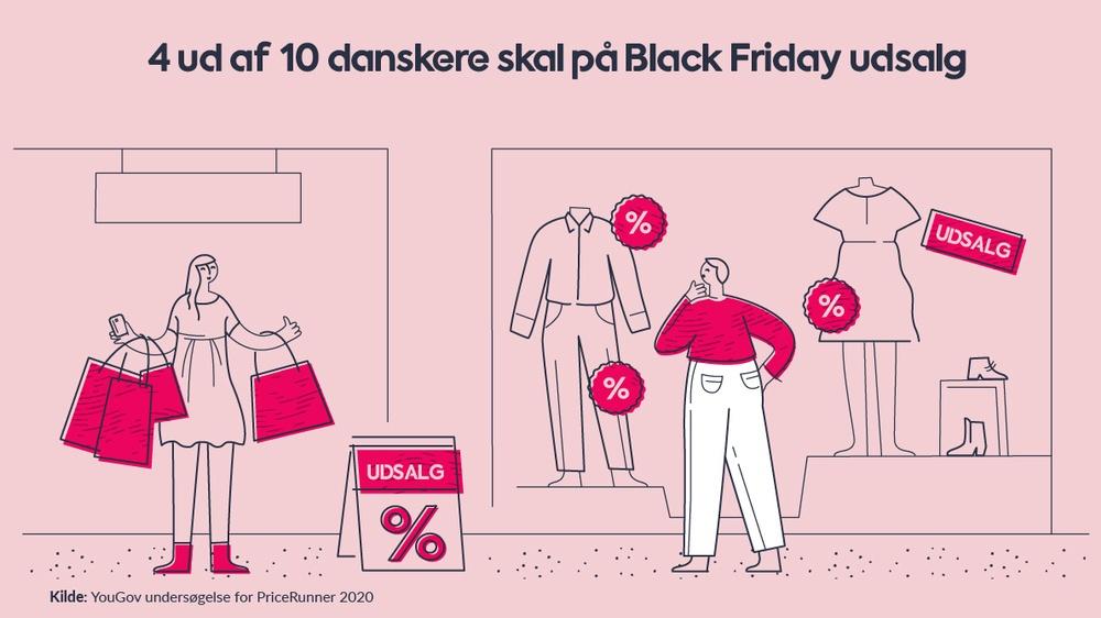 4 ud 10 danskere skal på Black Friday udsalg