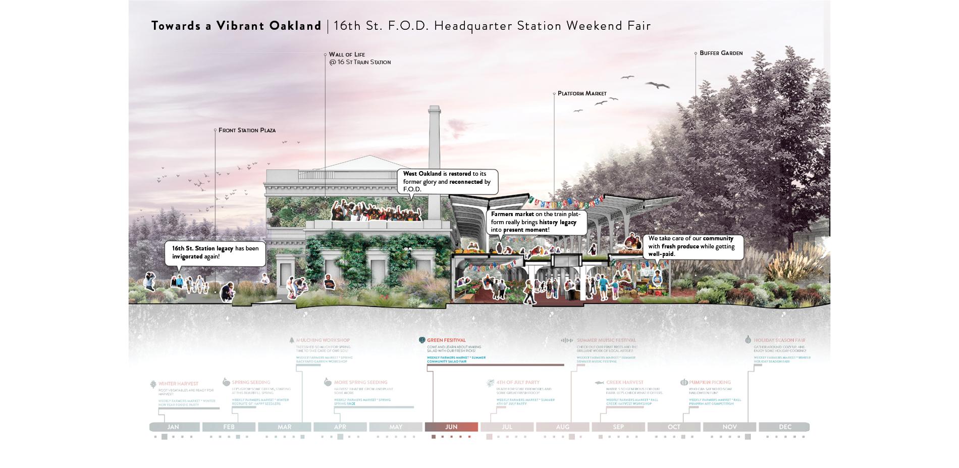 Towards a Vibrant Oakland | 16th St. F.O.D. Headquarter Station Weekend Fair