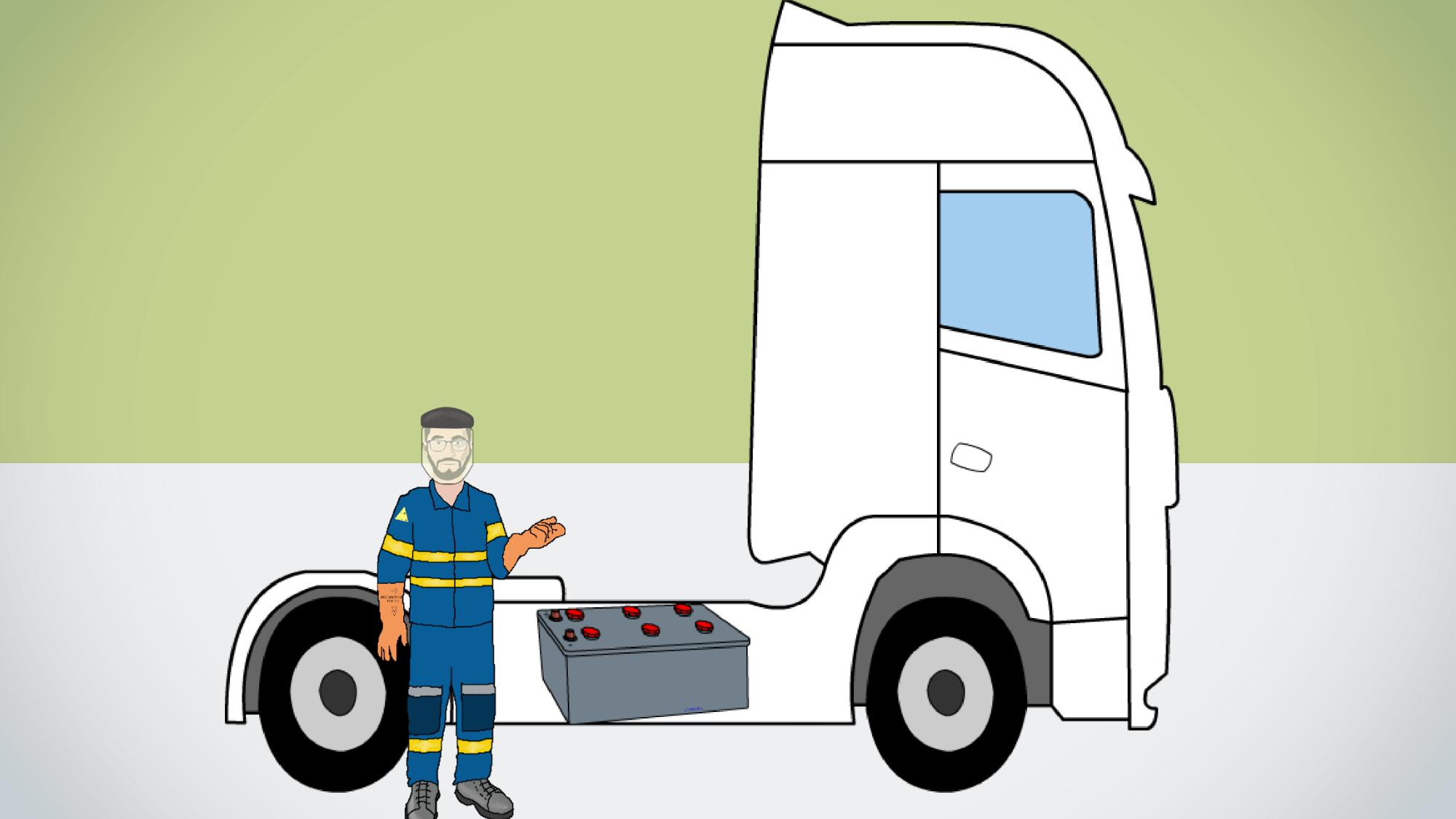 Représentation de la formation : Recyclage habilitation électrique Véhicule B1XL, B2XL Batteries