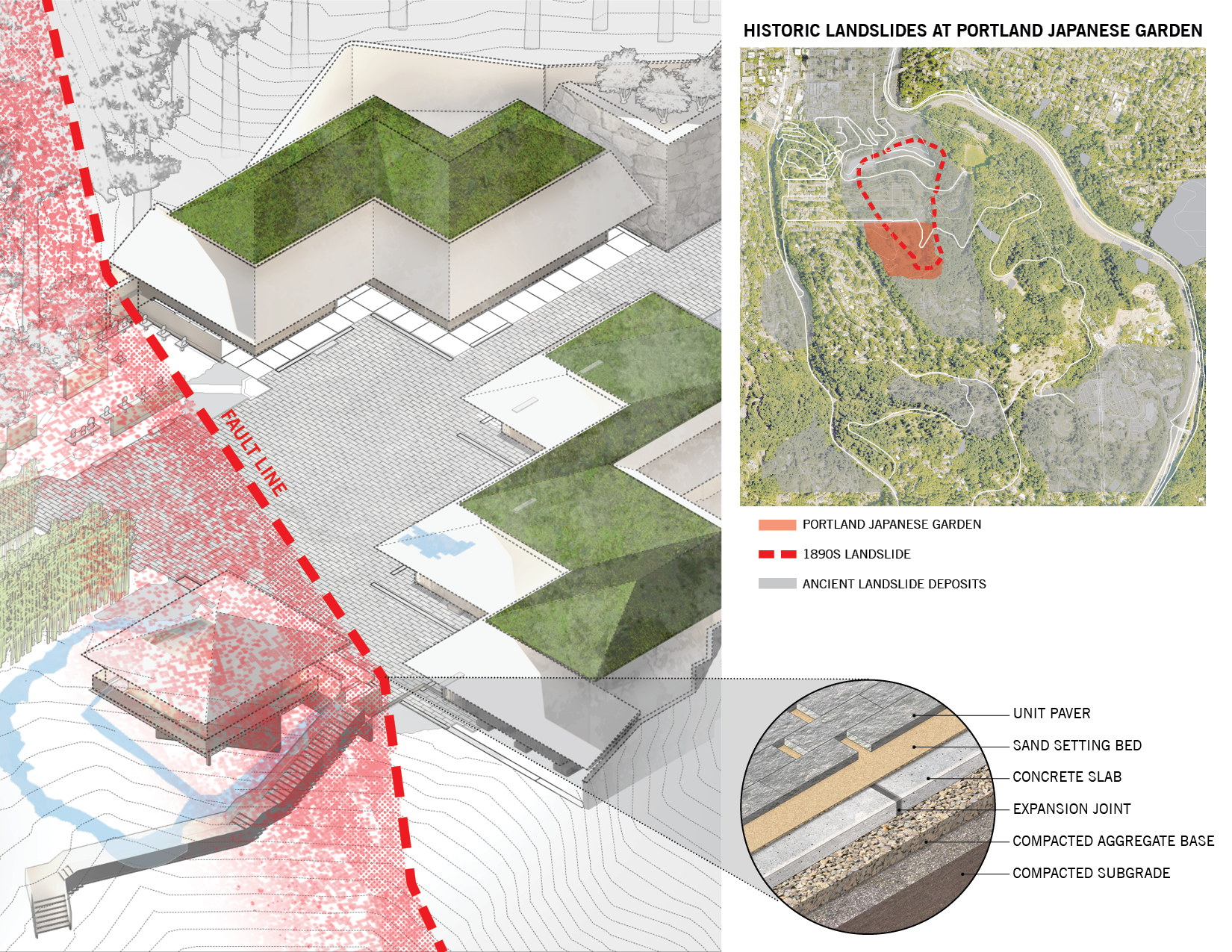 Working with Geological Challenges