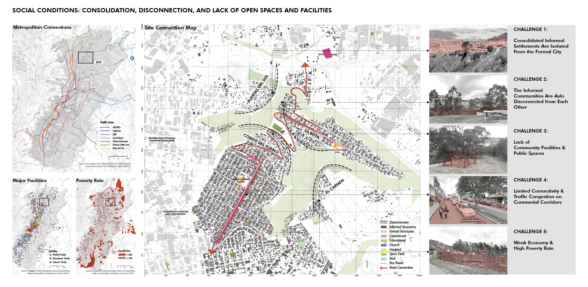 Social Conditions: Consolidation, Disconnection, and Lack of Open Spaces and Facilities