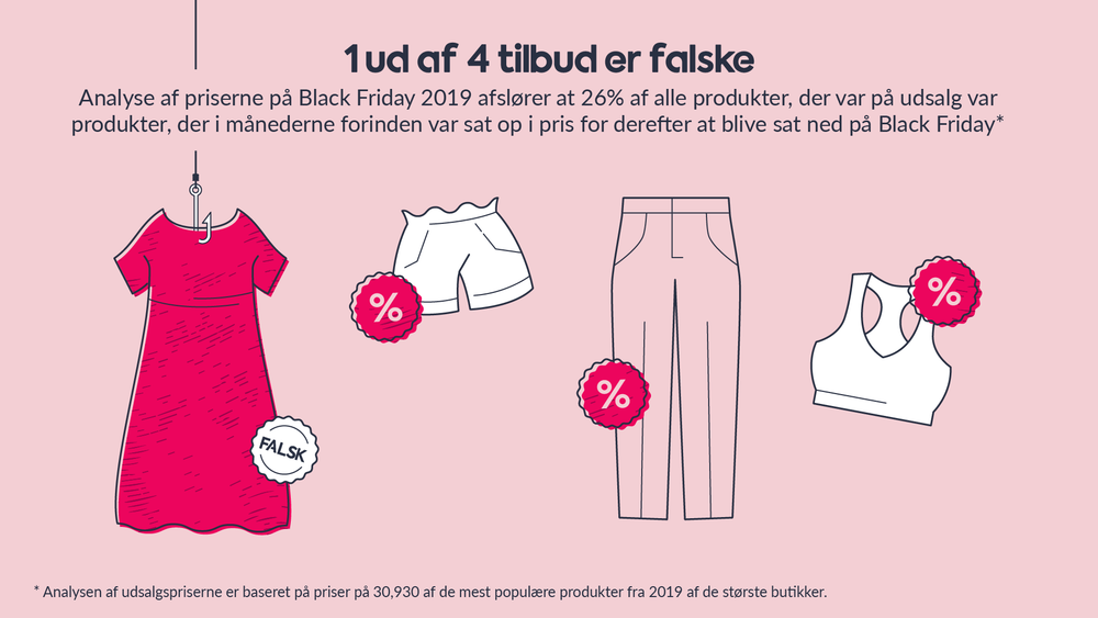 Black Friday - Falske tilbud