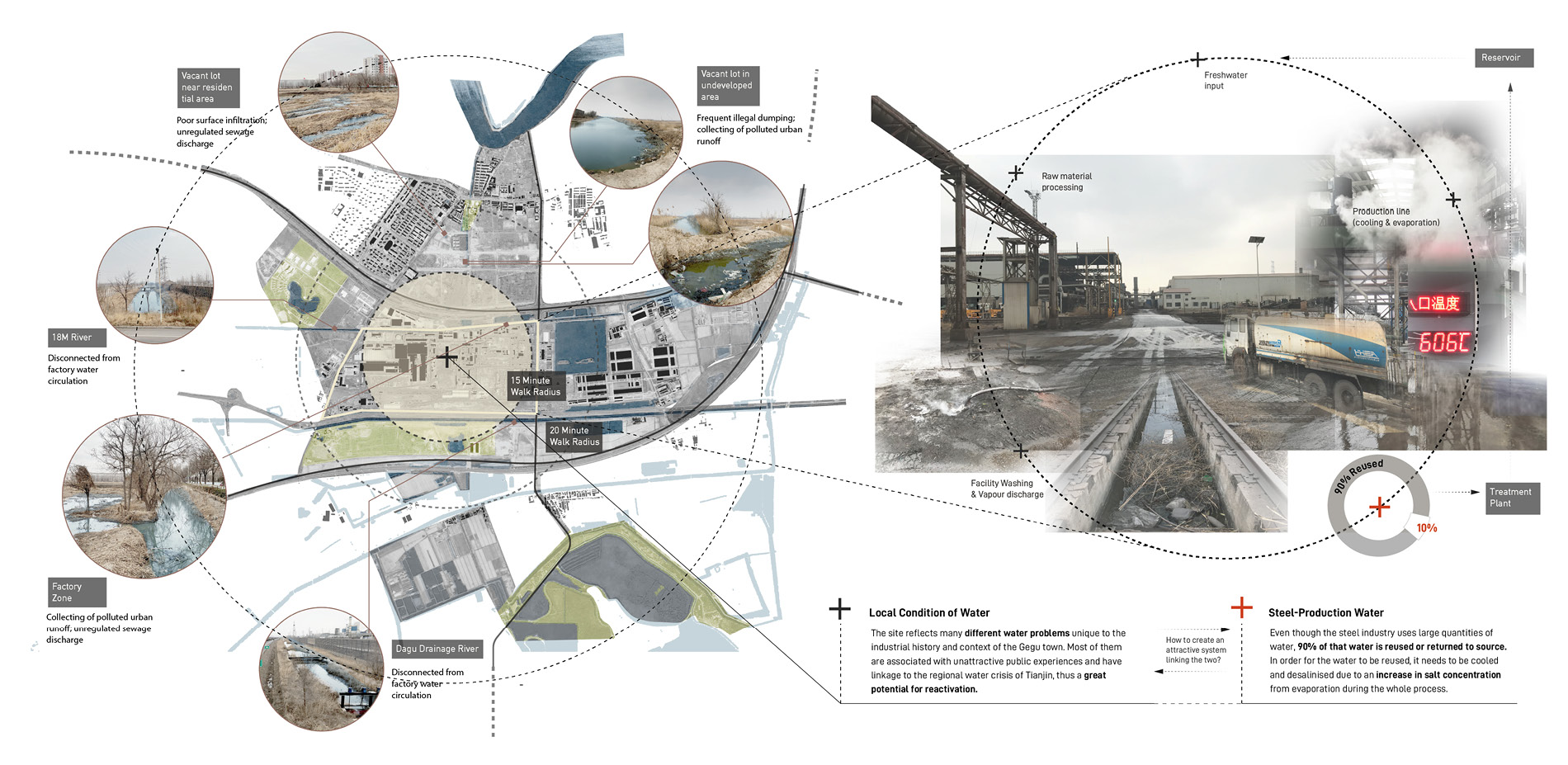 Preliminary Research: Contextual Water vs. Steel-making Water