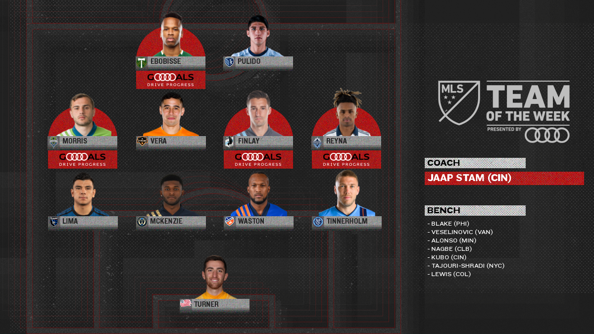 MLS Team of the Week presented by Audi | Jonathan Lewis | Round 3 1