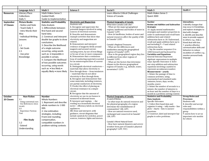 Teaching resources ninja plans grade 5 yearly plan fandeluxe Image collections