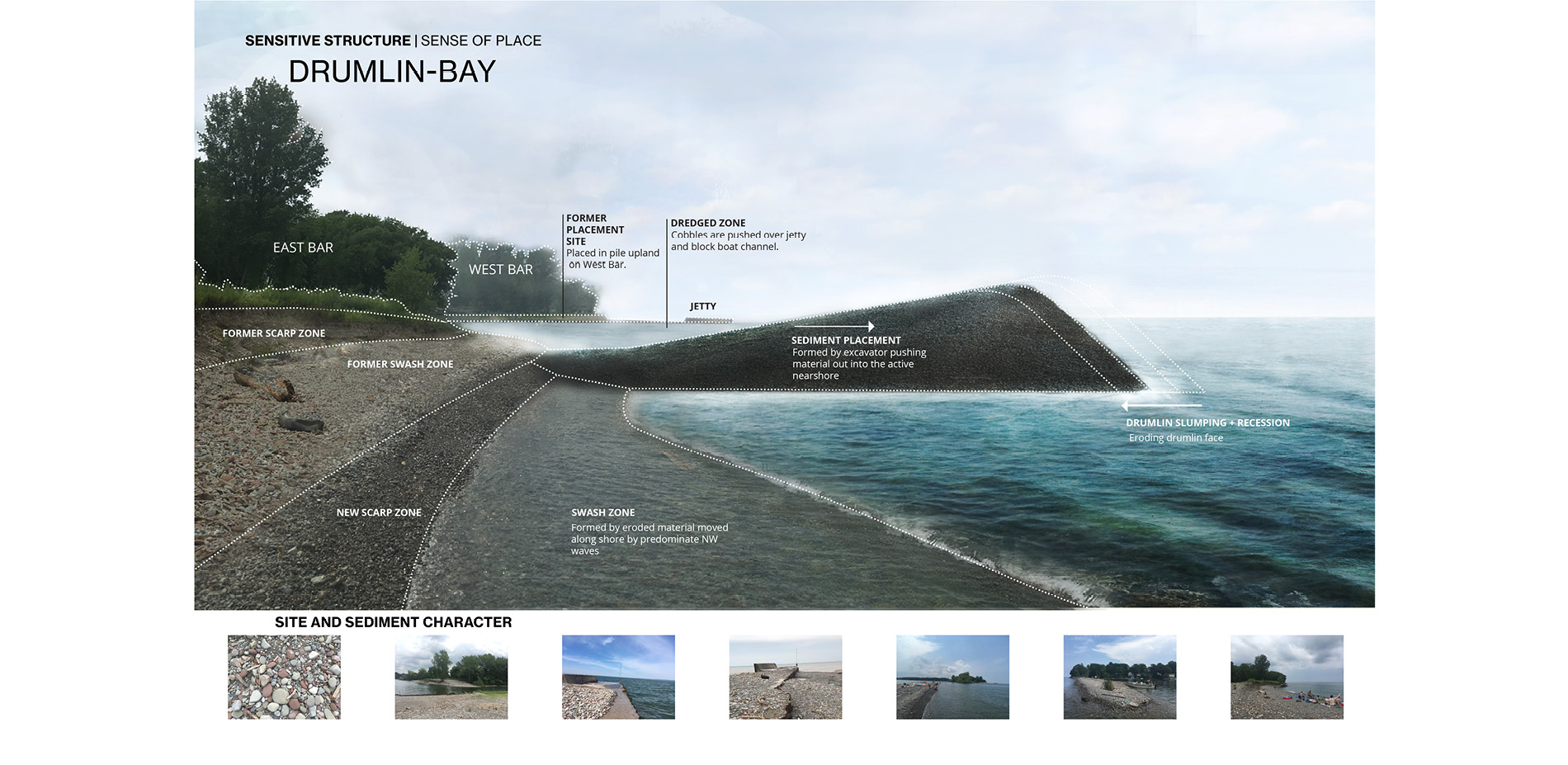 Drumlin Bay Complex: Sensitive Structure