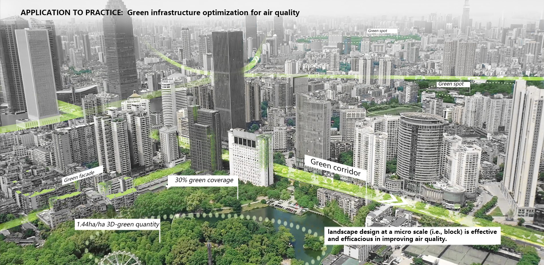 Application to practical: Green infrastructure optimization for air quality
