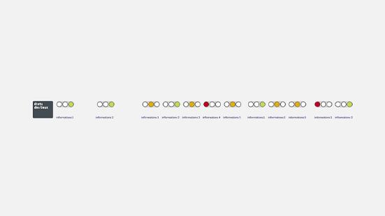 Représentation de la formation : ANIMATION D'UN ATELIER EMPLOYEE EXPERIENCE (RE)DESIGN M21