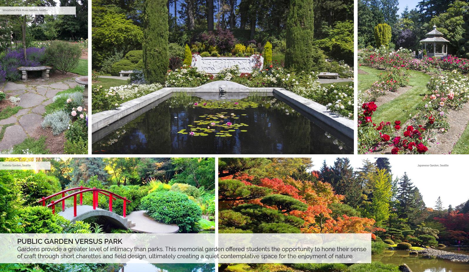 Public Garden versus Park