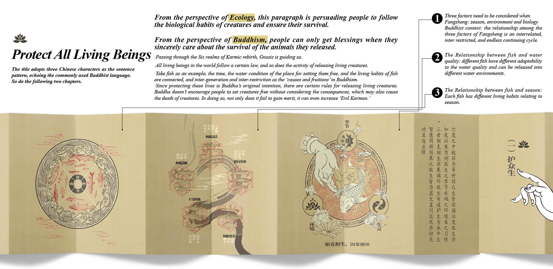 'Fangsheng' Guide Book: Chapter 1