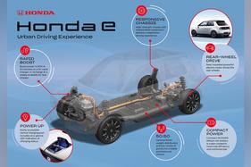 2020 Honda E drivetrain detailed, with plenty of mystery still remaining