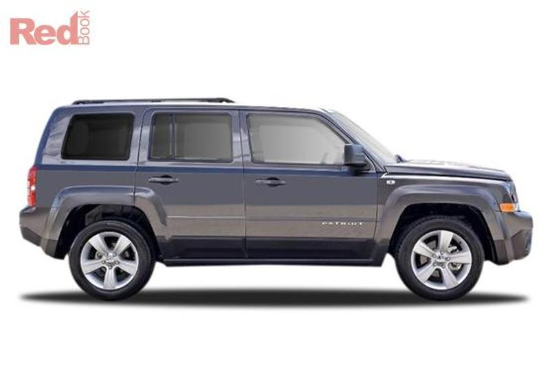 2015 Jeep Patriot car valuation