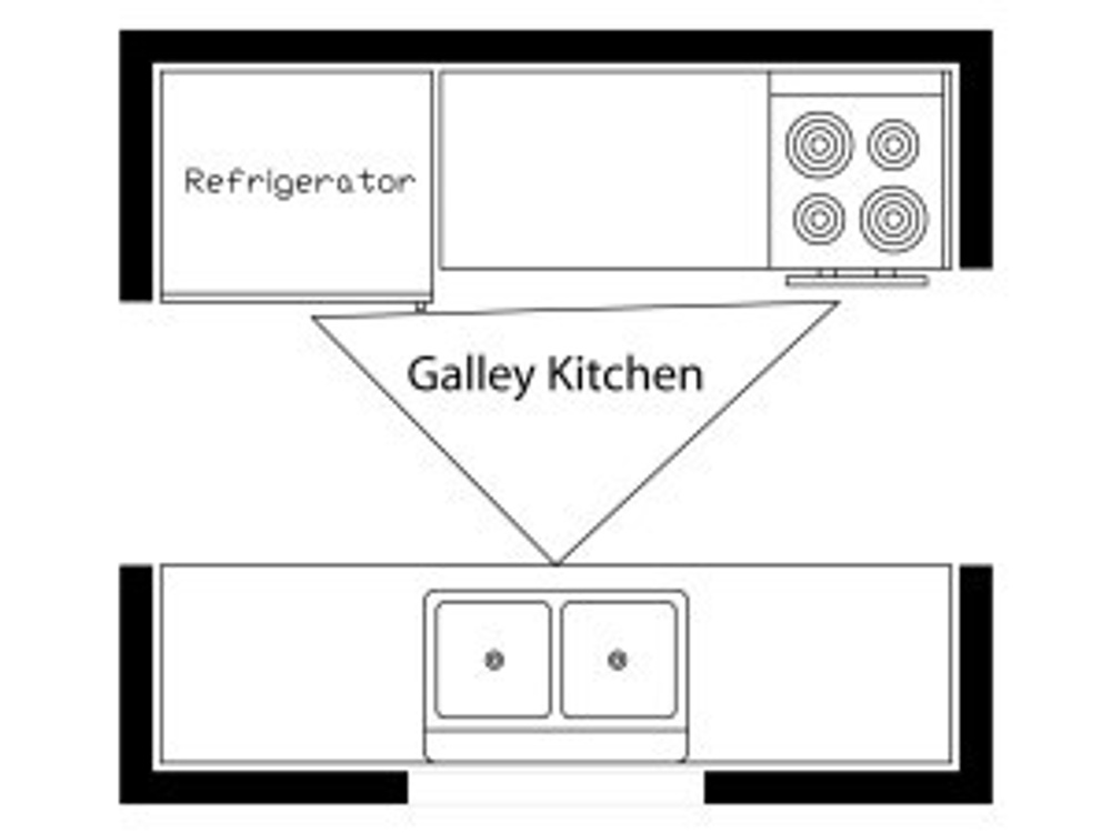 Galley kitchen design for new home