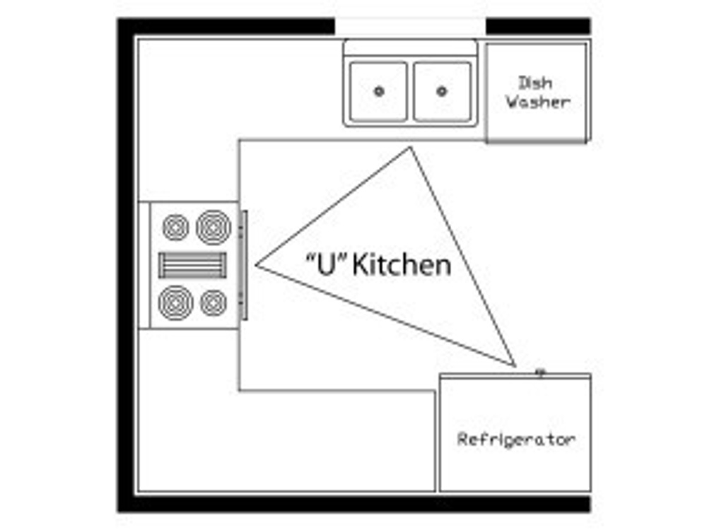 U-shaped kitchen design for new home
