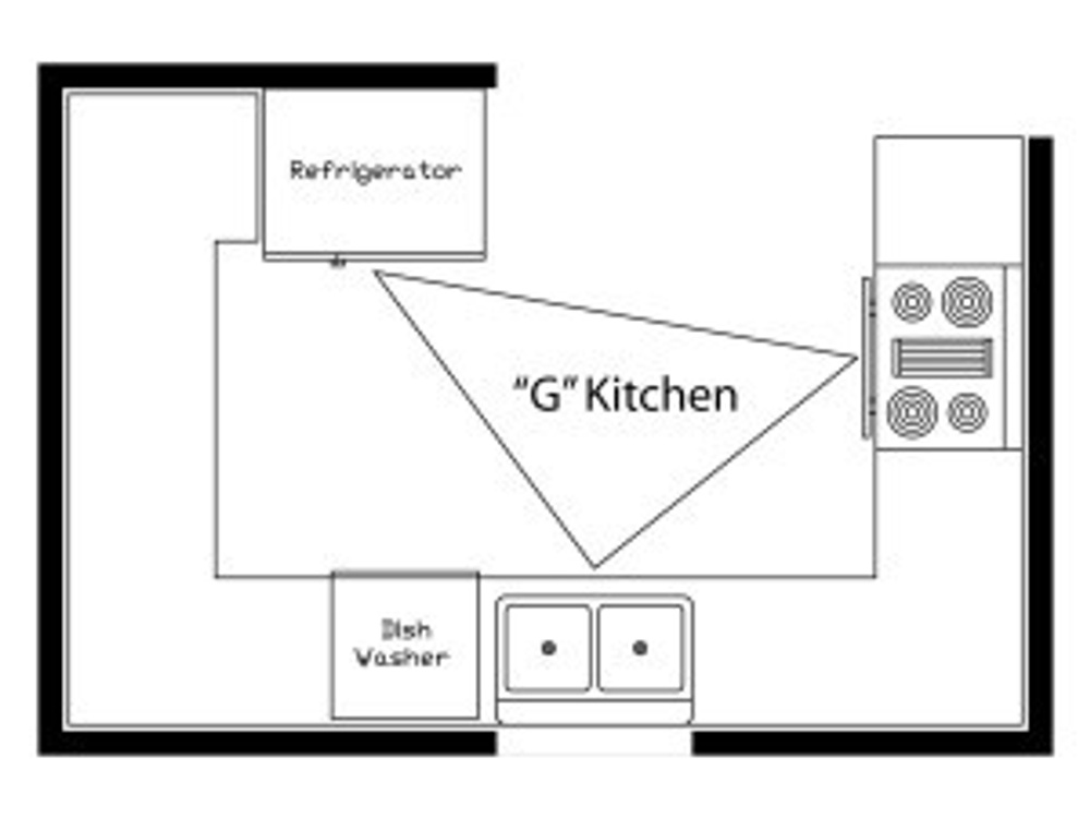 G shaped kitchen layout for new homes