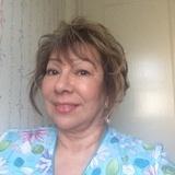 Elena  S. - Seeking Work in Stockton