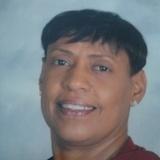 Monica W. - Seeking Work in Jonesboro