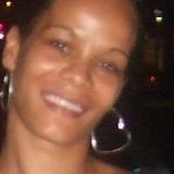 Danyelle Danya D. - Seeking Work in Jamaica