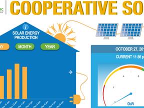 Solar API