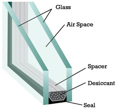 double glazed window diagram used for carbon zero home design