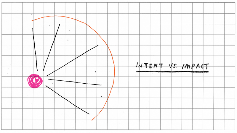 2-Intent_vs_Impact.png
