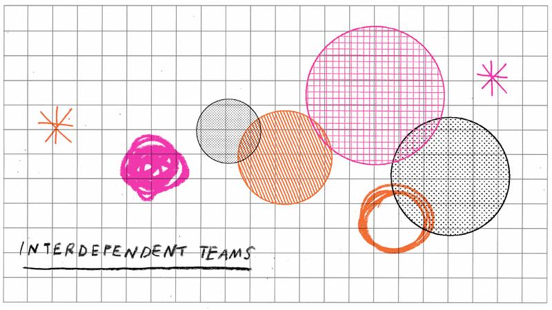 3-Interdependent_Teams.png