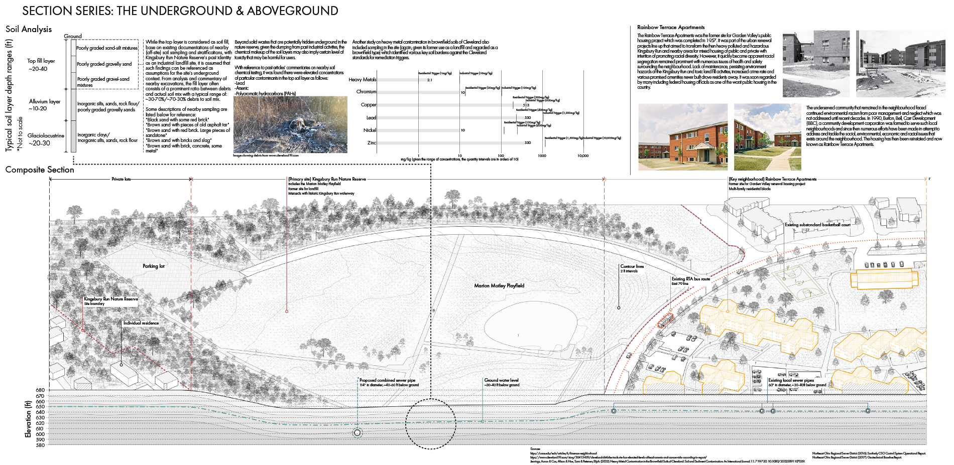 Section Series 1: The Underground & Aboveground
