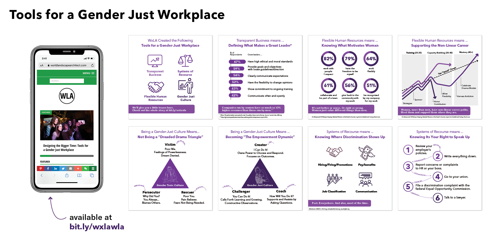 Tools for a Gender Just Workplace