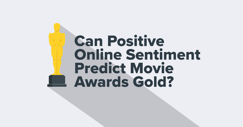 Can our crystal ball predict the 2020 Oscars winners? Here's what we found based on data from Notified's global online and social media sources.