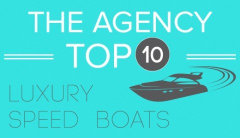 Top10_Speed boats