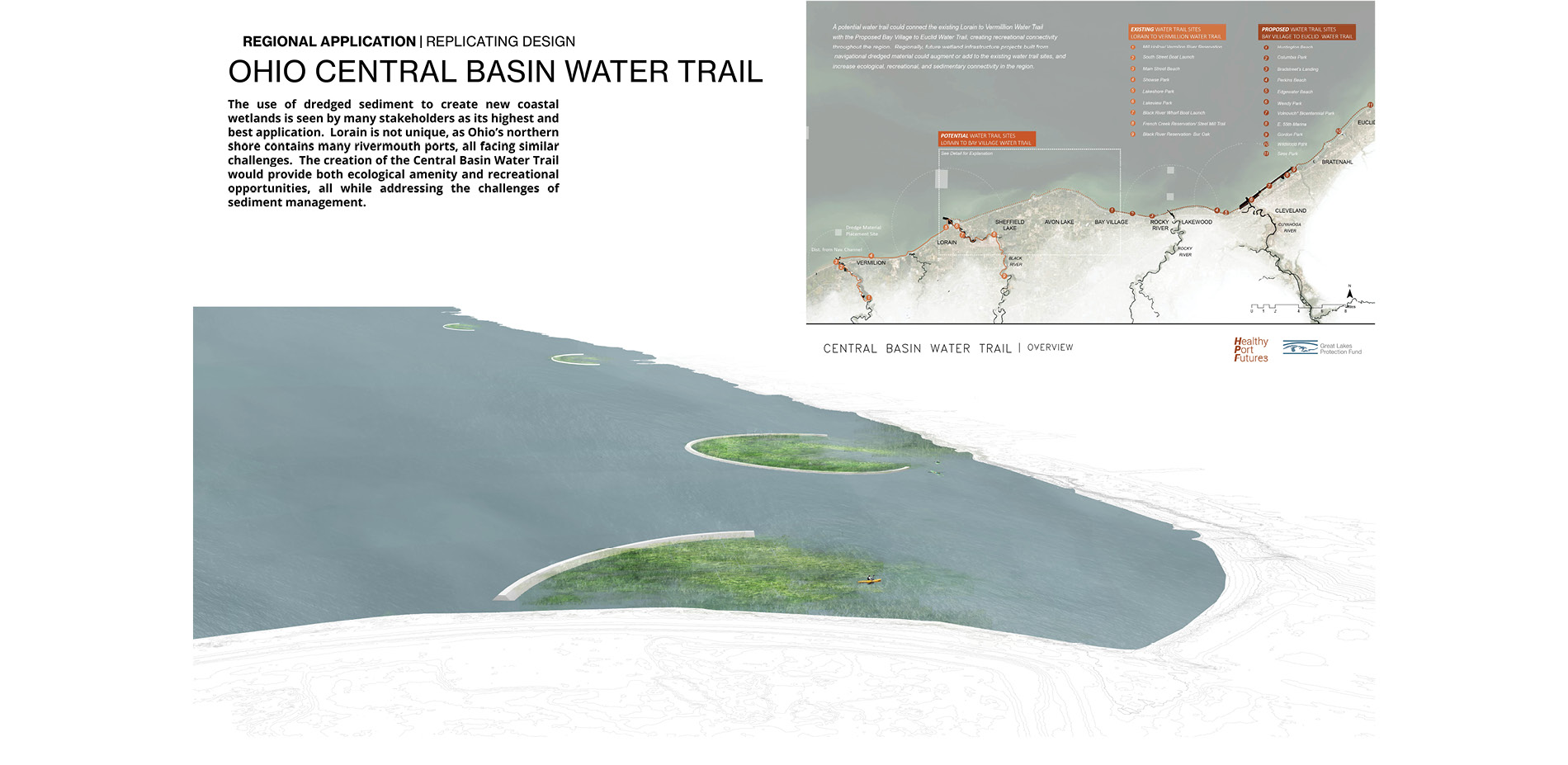 Regional Effects: Central Basin Water Trail