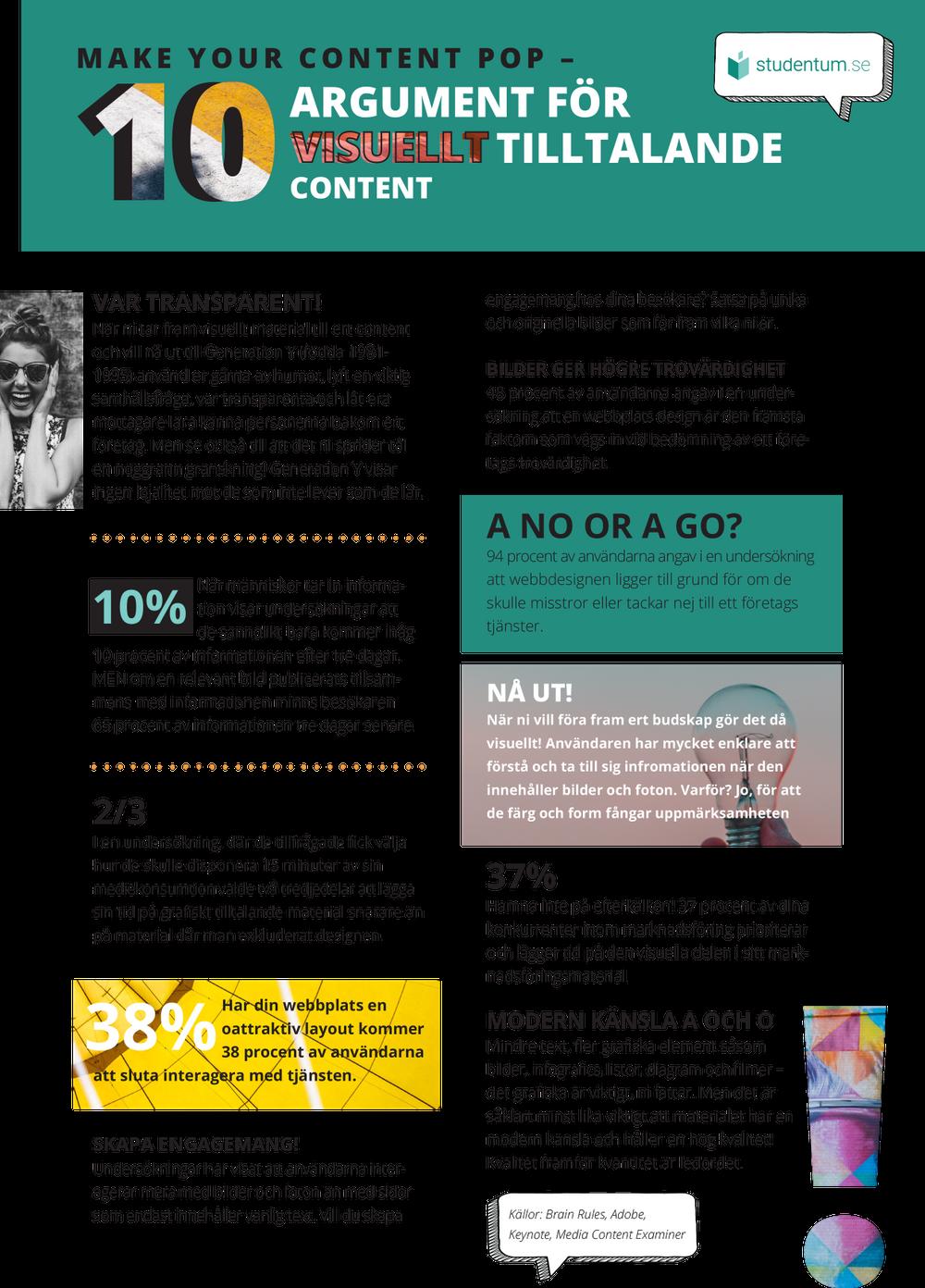 10 argument för visuellt tilltalande content