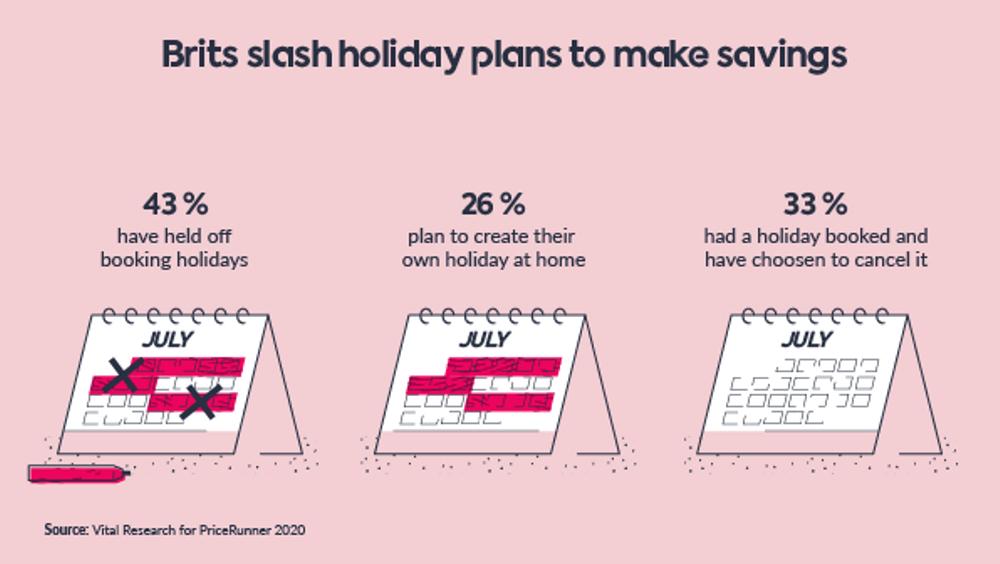 Brits slash holiday plans to make savings