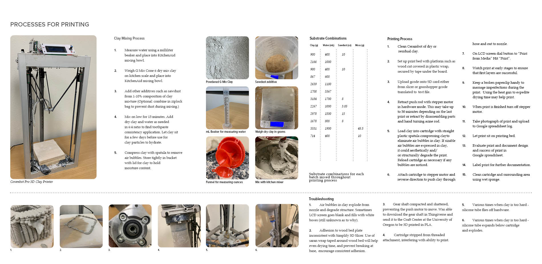 Processes for Printing