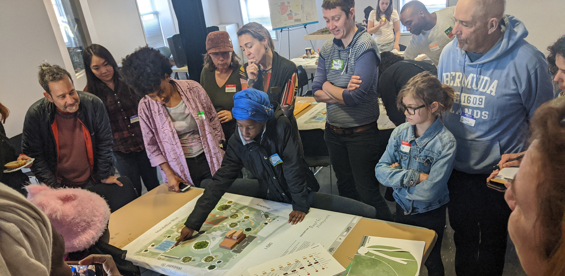 Presenting Designs in Community